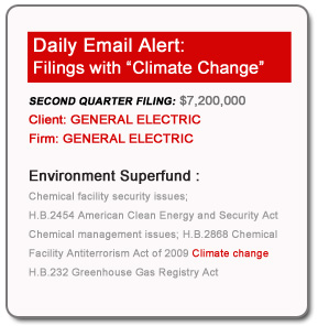 Email Alert Features